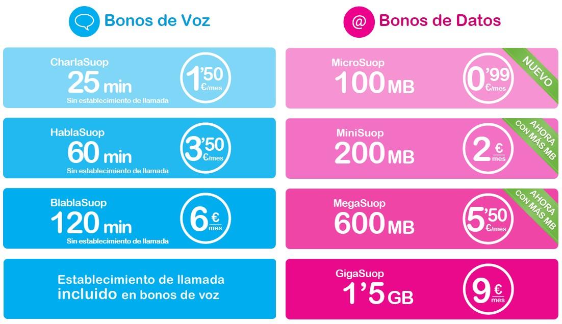 Bonos SUOP tarifas prepago mayo 2015