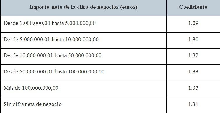 pagar IAE
