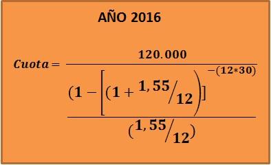 C mo calcular la cuota de amortizaci n de la hipoteca for Calculo intereses hipoteca clausula suelo