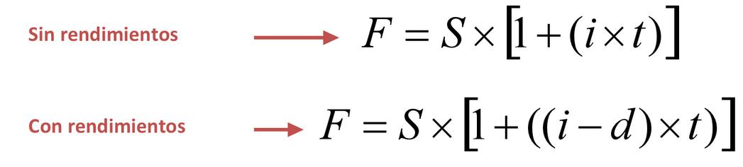 ¿Cómo calcular el valor de un futuro?