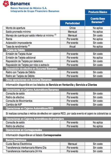 Cu les son las mejores cuentas sin comisiones rankia for Solicitud de chequera