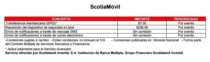 Scotiabank apertura de cuenta cr ditos y consultas de for Banesco online consulta de saldo cuenta de ahorro