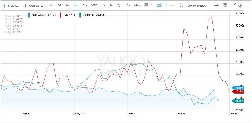 Indice volatilidad