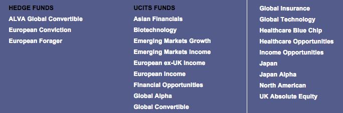 fondos polar capital
