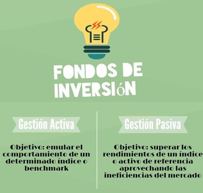 Fondos de inversion gestion activa y gestion pasiva foro