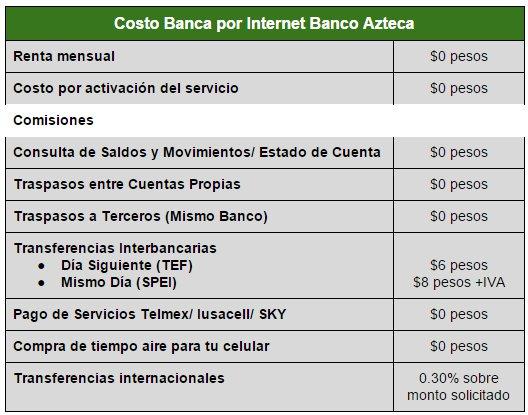Banco azteca cuentas tarjetas y banca en l nea rankia for Banesco online consulta de saldo cuenta de ahorro