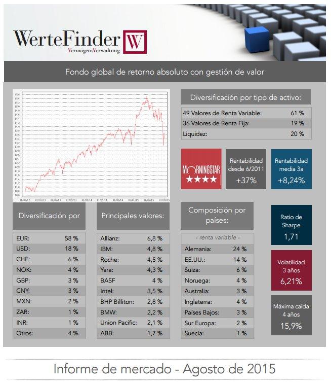 Informe WerteFinder agosto