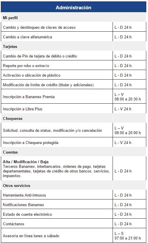Banamex bancanet funcionamiento horarios y tarifas rankia Bod solicitud de chequera
