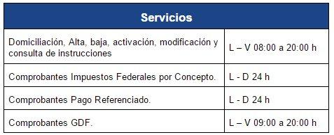 BancaNet Banamex: Horarios servicios