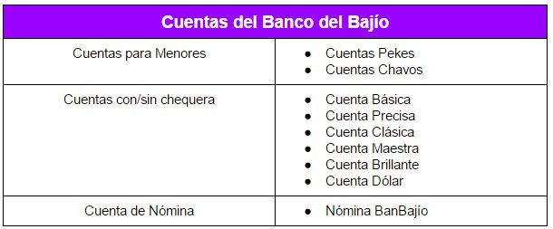 Requisitos para creditos personales del banco exterior for Pagina del banco exterior