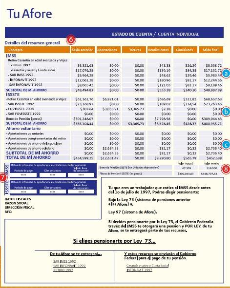 Estado de cuenta afore documento