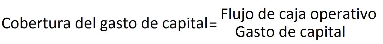 Cobertura gasto de capital