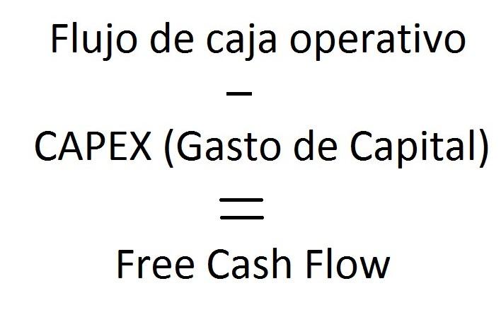 CAPEX free cash flow