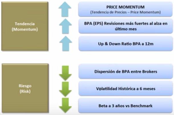 Ratios análisis fundamental Ágora