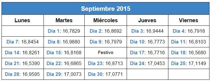 Esta es la página de Peso mexicano (MXN) Para Dólar estadounidense (USD) la conversión, a continuación se encuentra la tasa de cambio entre ellos y se actualiza cada 1 minuto.
