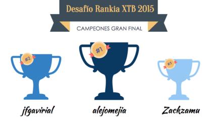 Campeones desafío rankia xtb 2015