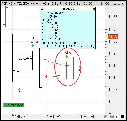 sistema trading visual chart