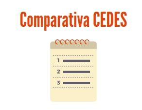 Comparativa CEDES a 180 días: BBVA Bancomer, Santander y HSBC
