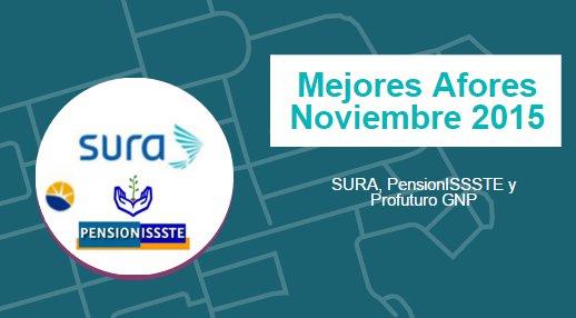 Mejores Afores Noviembre 2015: SURA y PensionISSSTE