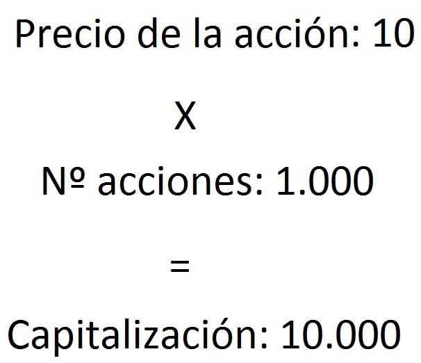 Precio valor contable