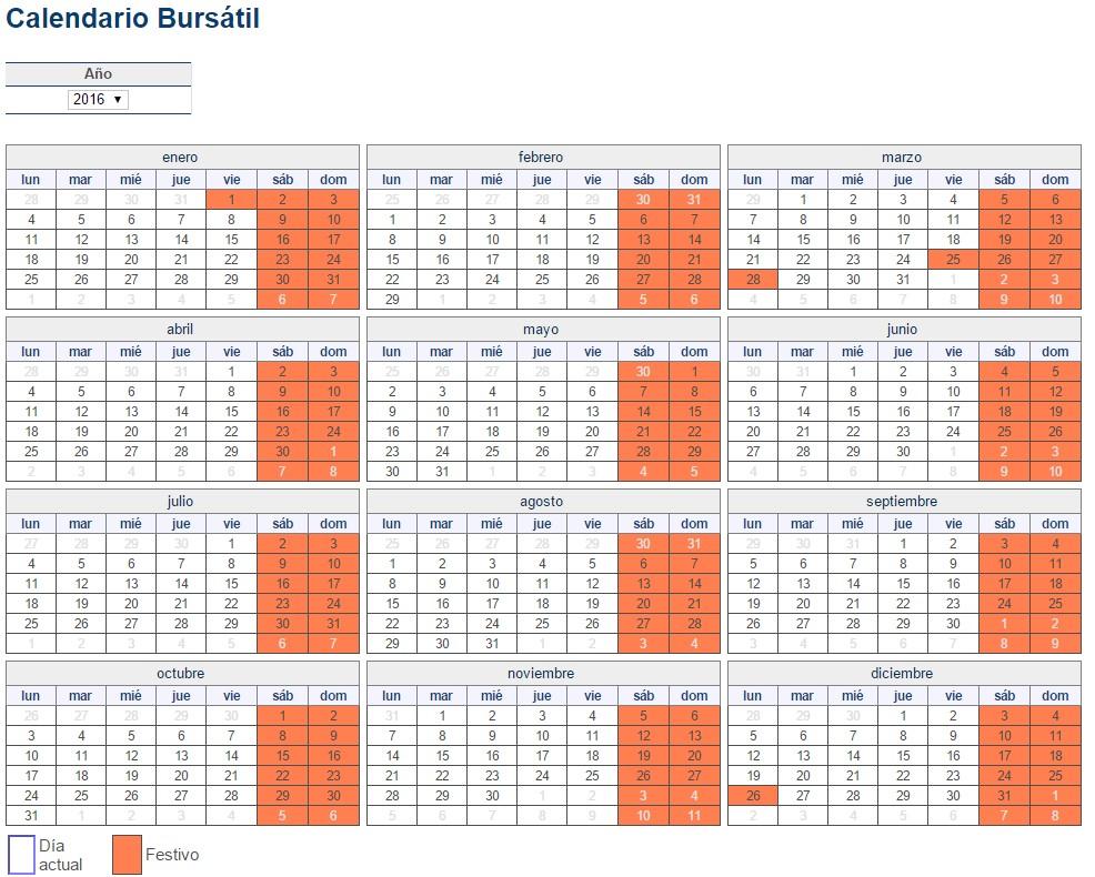 Calendario Bursátil 2016