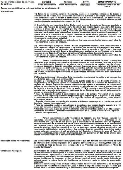Vinculaciones_BBVA_Azul+