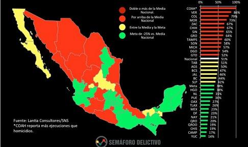 Seguro terrorismo en México