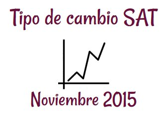 Evolución tipo de cambio SAT: Noviembre 2015
