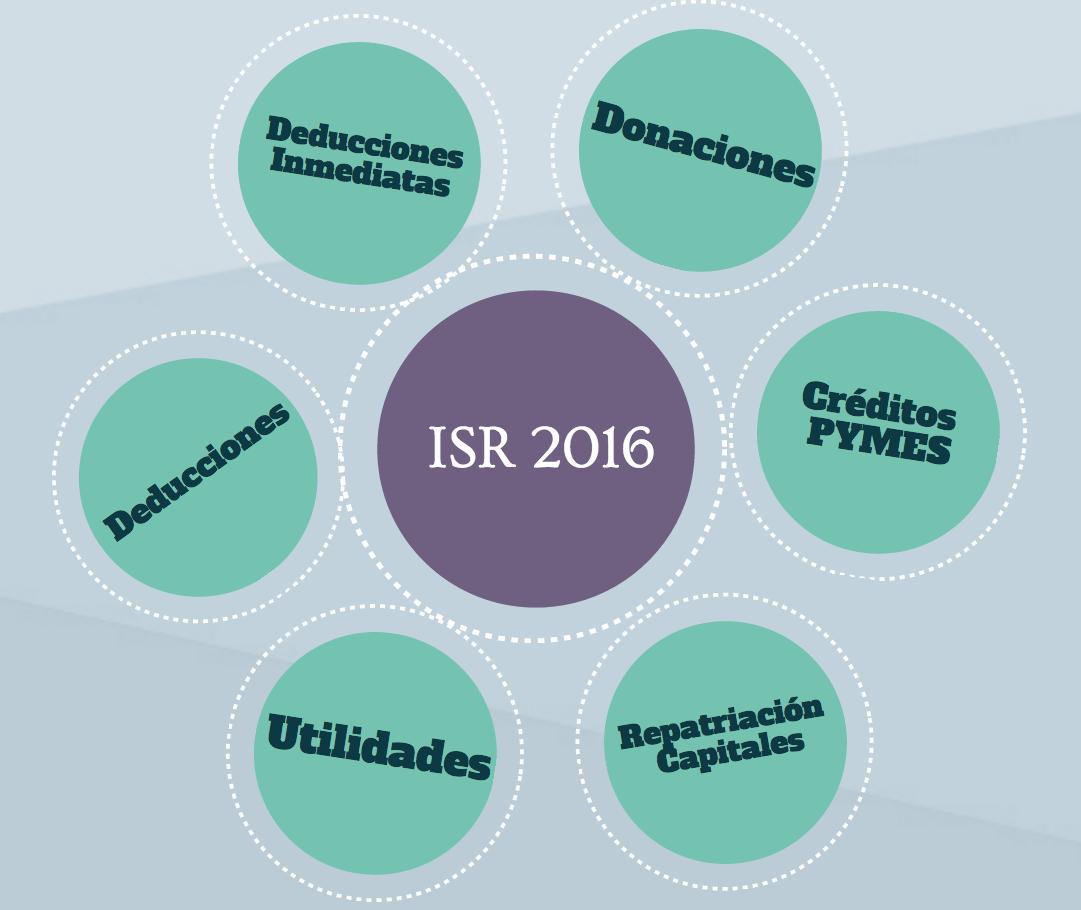 ISR 2016