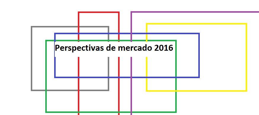 Perspectivas de mercado 2016
