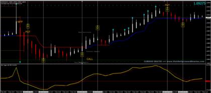 138 in binary trading strategies pdf download