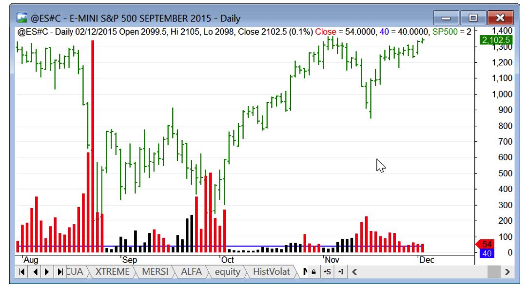 sp500 volatilidad