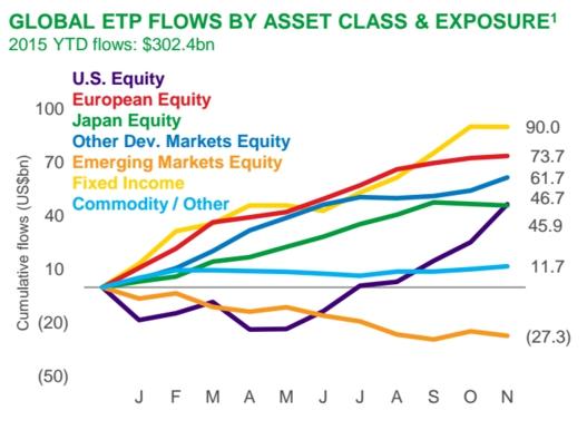 Global ETP