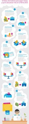 Infografia selfbank thumb