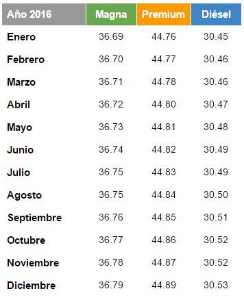 Brókers Forex de Chile | blogger.com