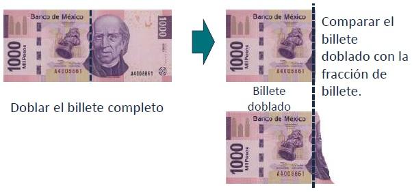 billete roto aún vale o ya no sirve