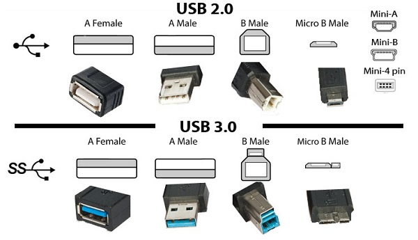 4f580ae7b7c52 Puedes mirar algunos usos para los pendrives en 10 awesome ways to use a  USB flash drive.