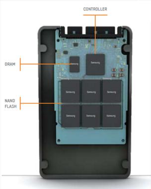bd70036025eee Sin embargo carece de los dispositivos electromecánicos de un disco duro.  Hay dispositivos híbridos conocidos como SSHD que combinan características  de los ...