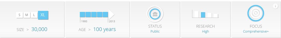 Mejores Universidades de Colombia 2017: Universidad Nacional de Colombia