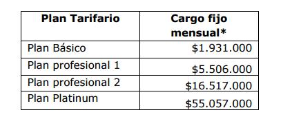 tarifas operación BVC planes tarifarios