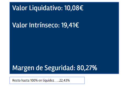 Argos Capital Valor Liquidativo