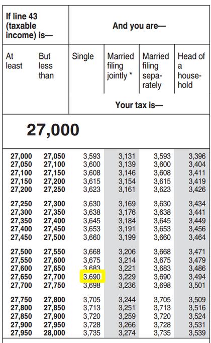 Tablas impuestos foro