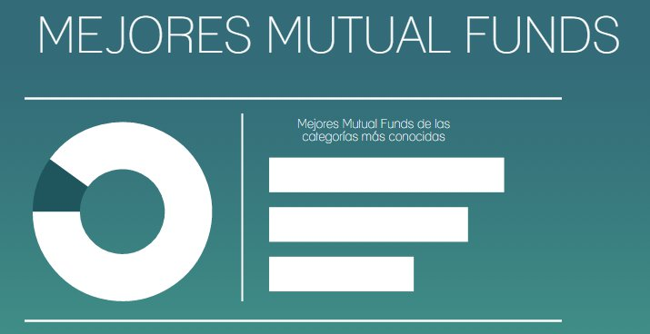 Mejores mutual funds