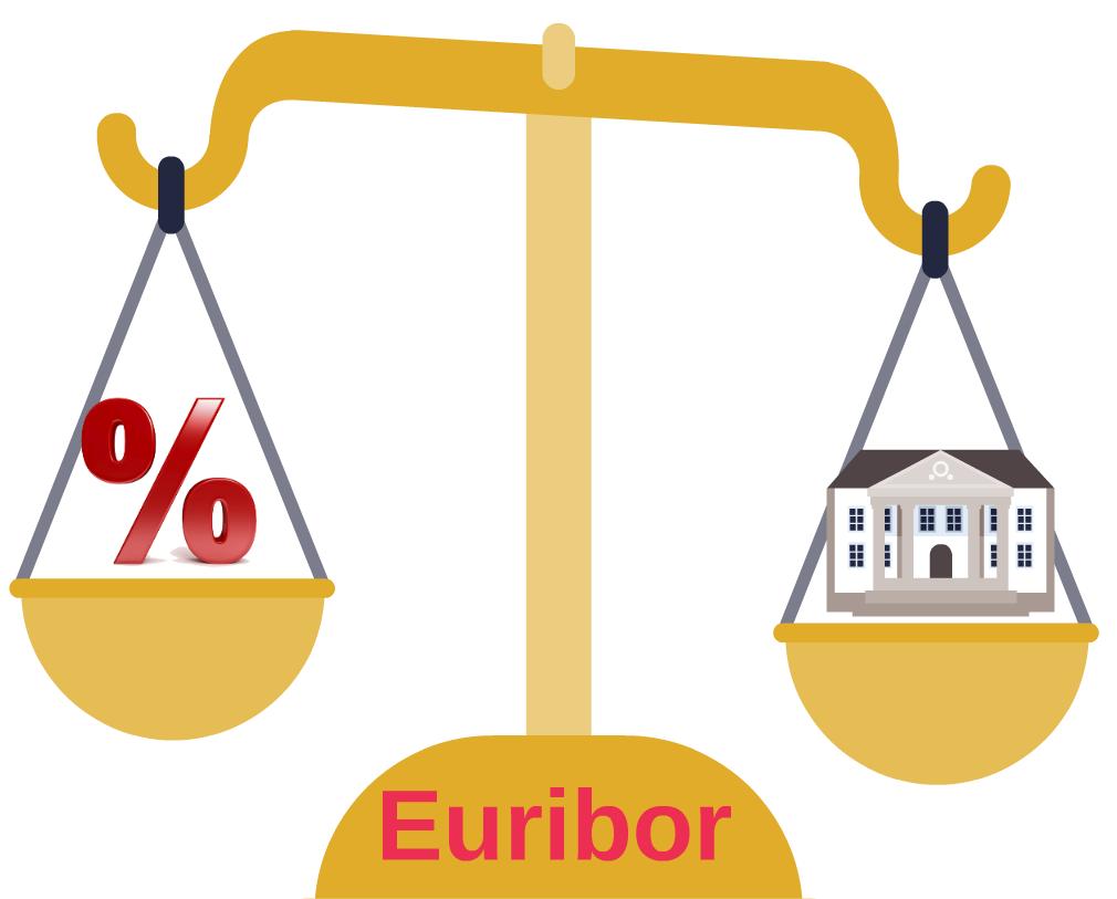 Evolución del Euribor en 2016
