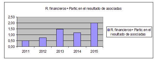 financiero-miquel
