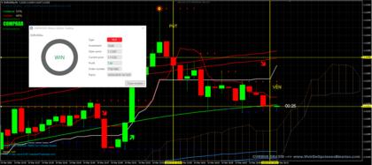 51 in binary trading trading vs forex trading