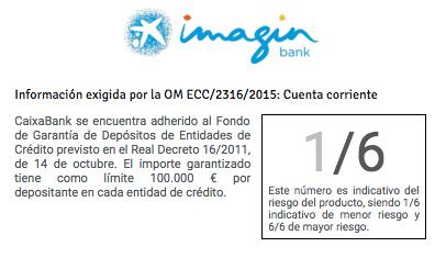 Indicador riesgo imagibank