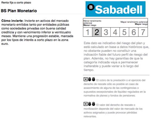 Indicador riesgo productos banco sabadell