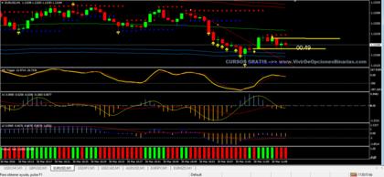 Yuran broker sijil stock price