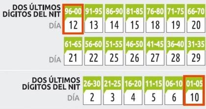 Calendario de Impuestos Colombia 2016